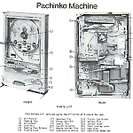 A pachinko instruction sheet included a diagram of the Nishijin Type A.